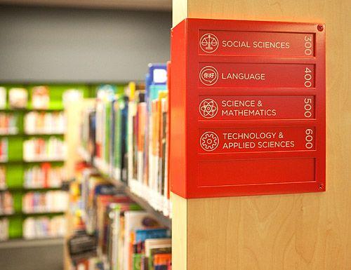 学习中心&图书馆导视系统设计楼层指示设计图
