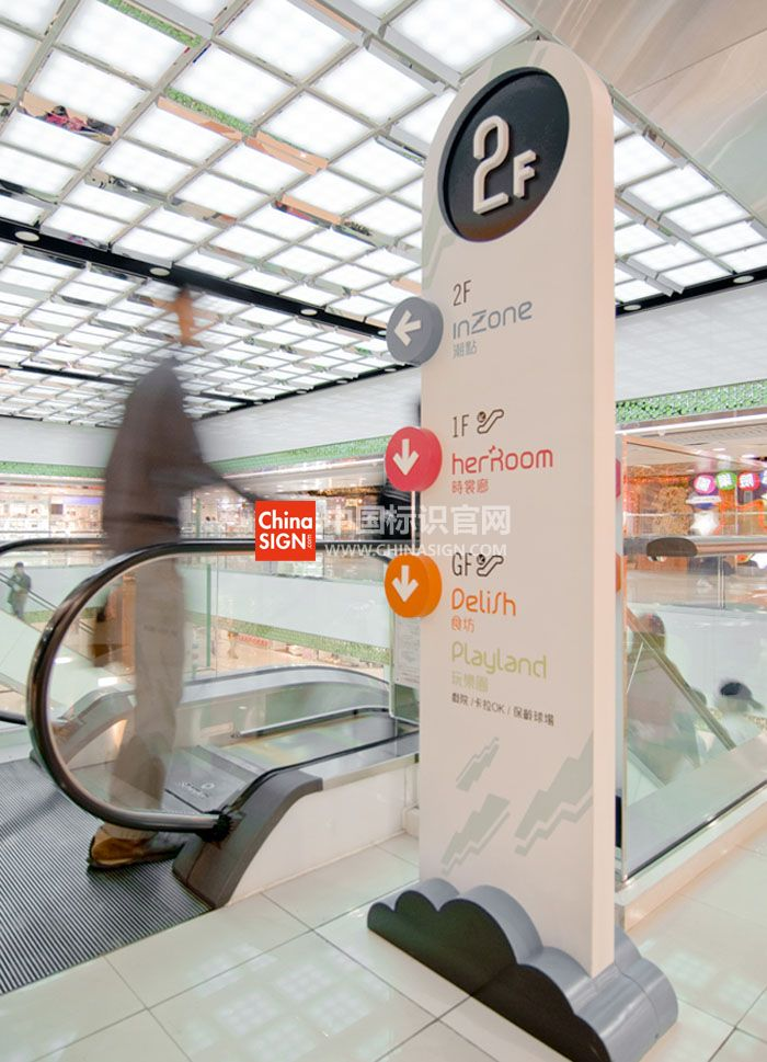 Delish商场导视牌楼层指示设计制作图