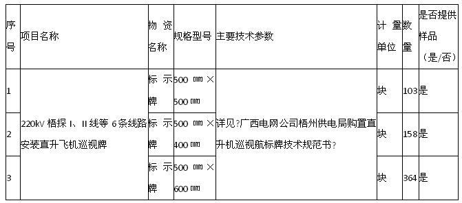 220kv洲苍i,ii线等3条线路安装直升飞机巡视牌项目(标示牌)公开询价