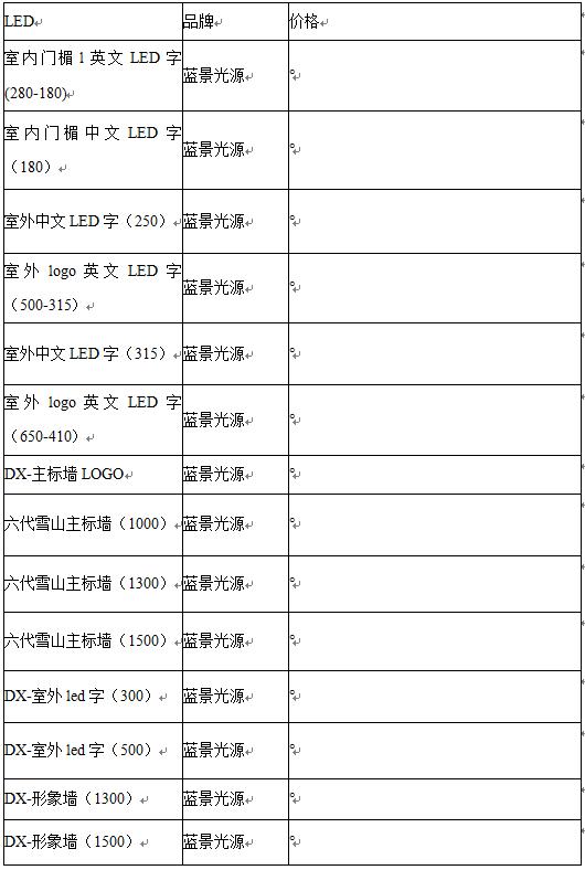 探路者2017-2018年灯箱,led字招标公告_标识设计制作重庆沙坪坝ui设计培训学校图片